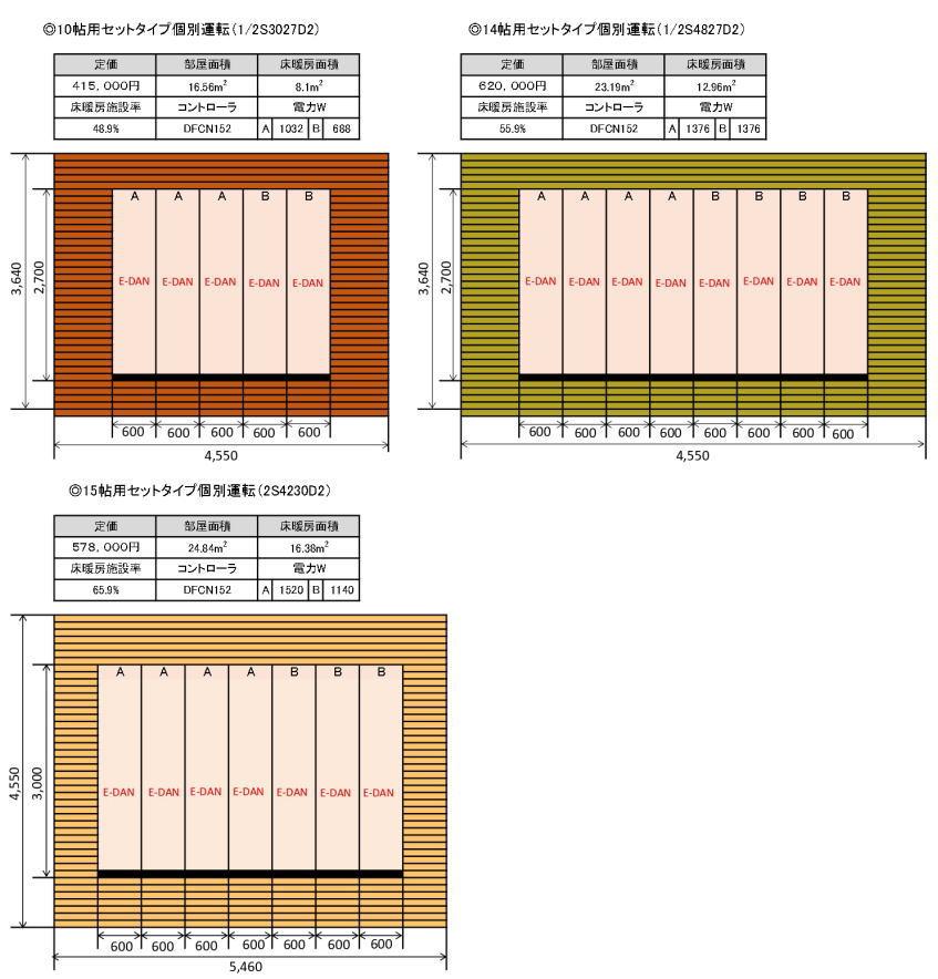 床暖房システムセット10帖・14帖・15帖